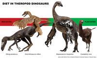 Algunos dinosaurios no eran tan carnívoros como se pensaba