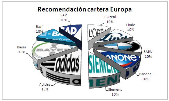cartera europa