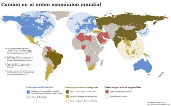 Cartografía de la crisis económica mundial - EL LIBREPENSADOR