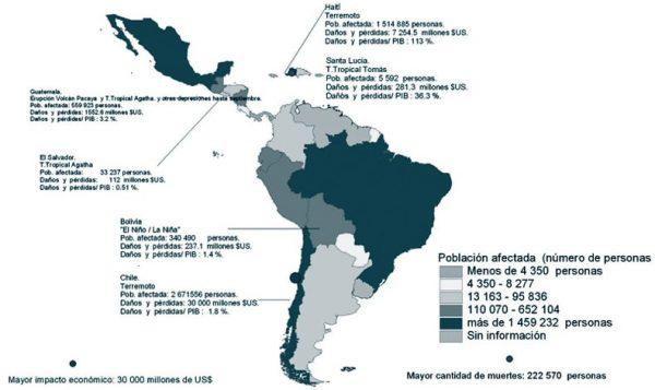 Grandes impactos de los desastres naturales en América Latina y el Caribe - fuente ISDR-EIRD