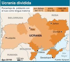 división Ucrania