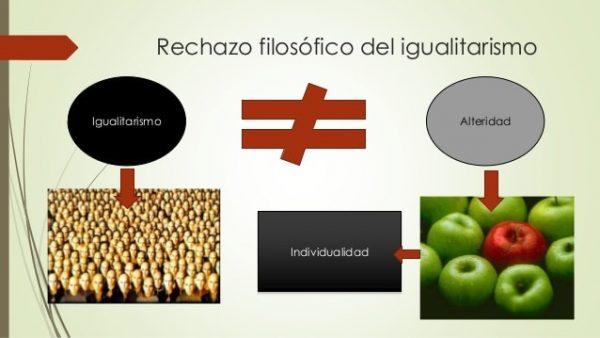 igualitarismo vs alteridad