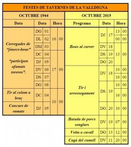 Comparació festes 1944-2015